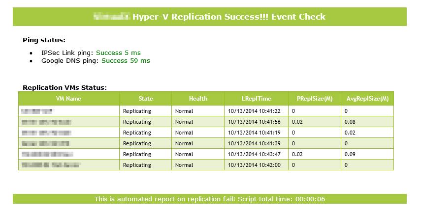 HV-ReplSuccess
